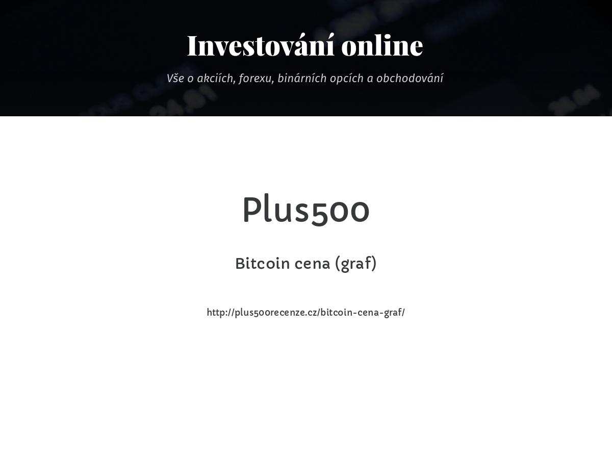 Bitcoin cena (graf)